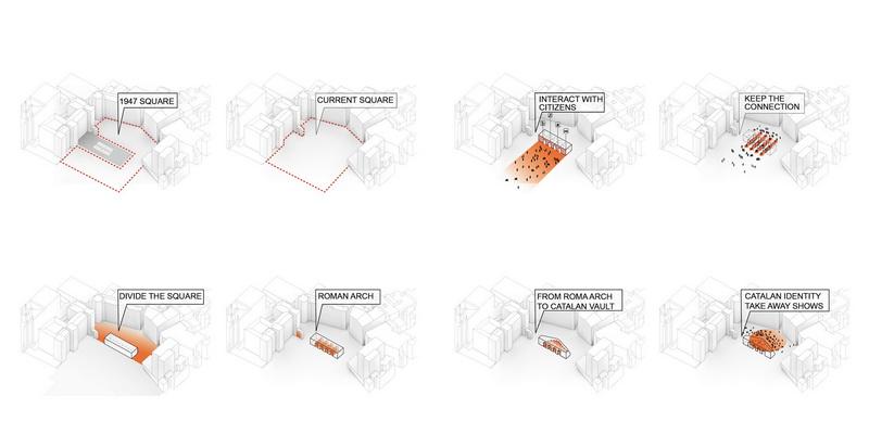 02a design process