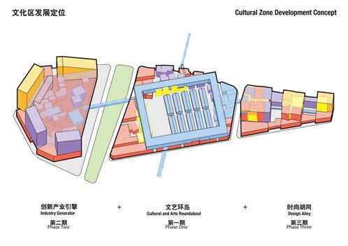 04b_Baishizhou cultural zone - 500b