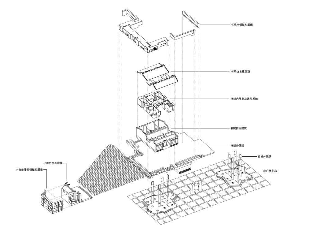 06-Isometric -Complete(Labeled)