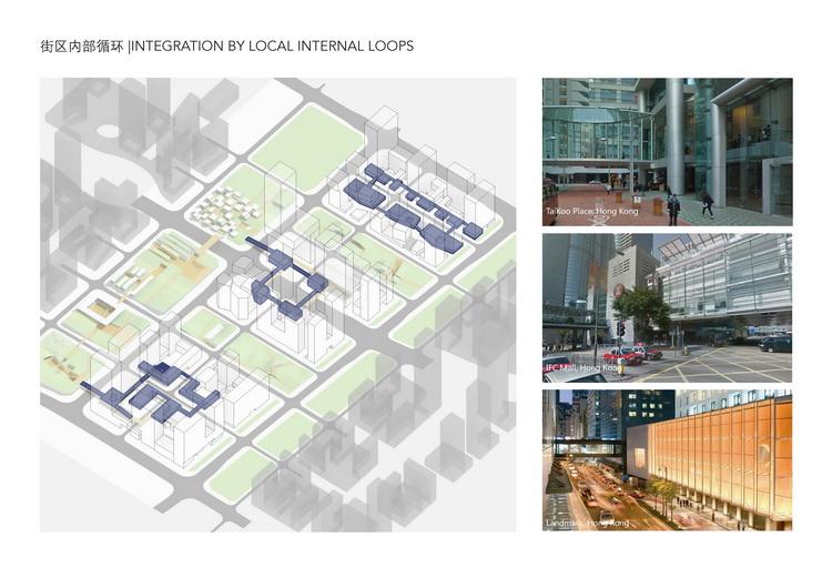 Liuxiandong UD_17b_Local Internal Loops