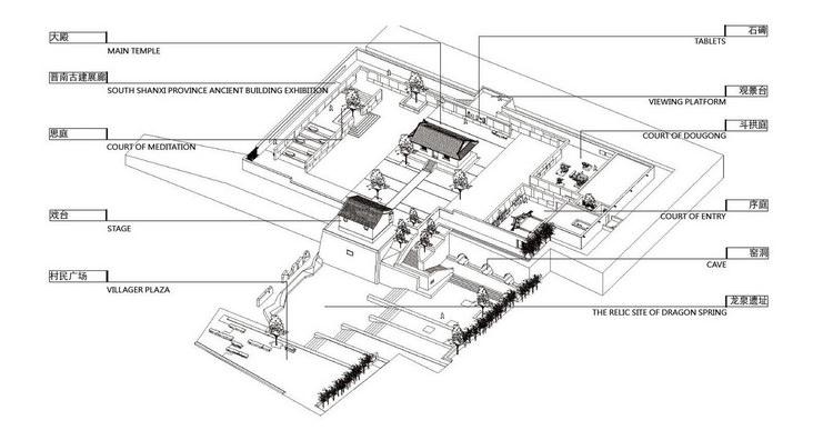五龙庙轴测图