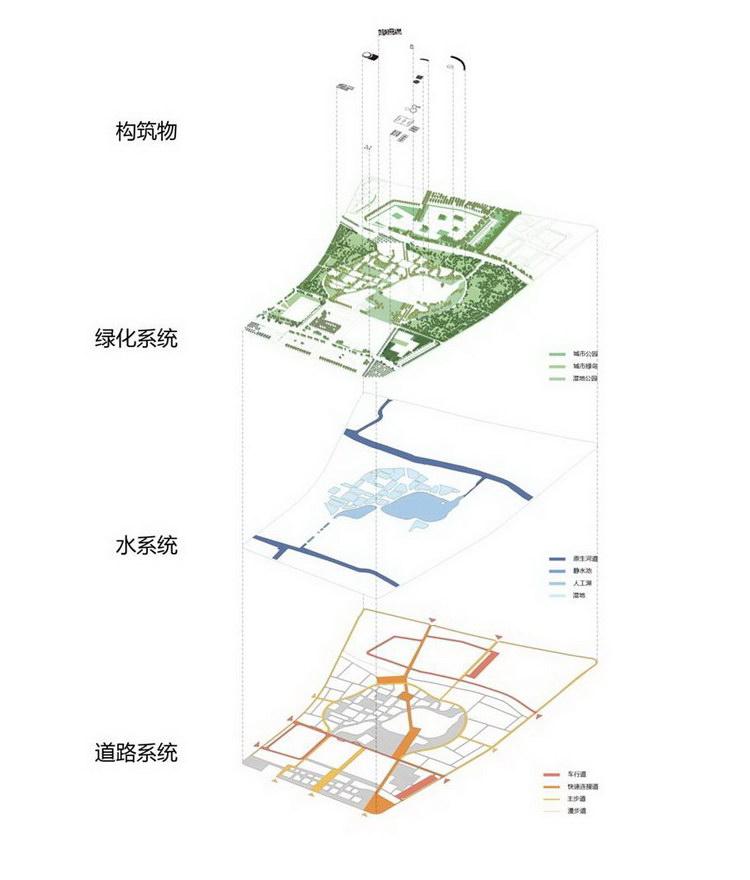 8-景观系统