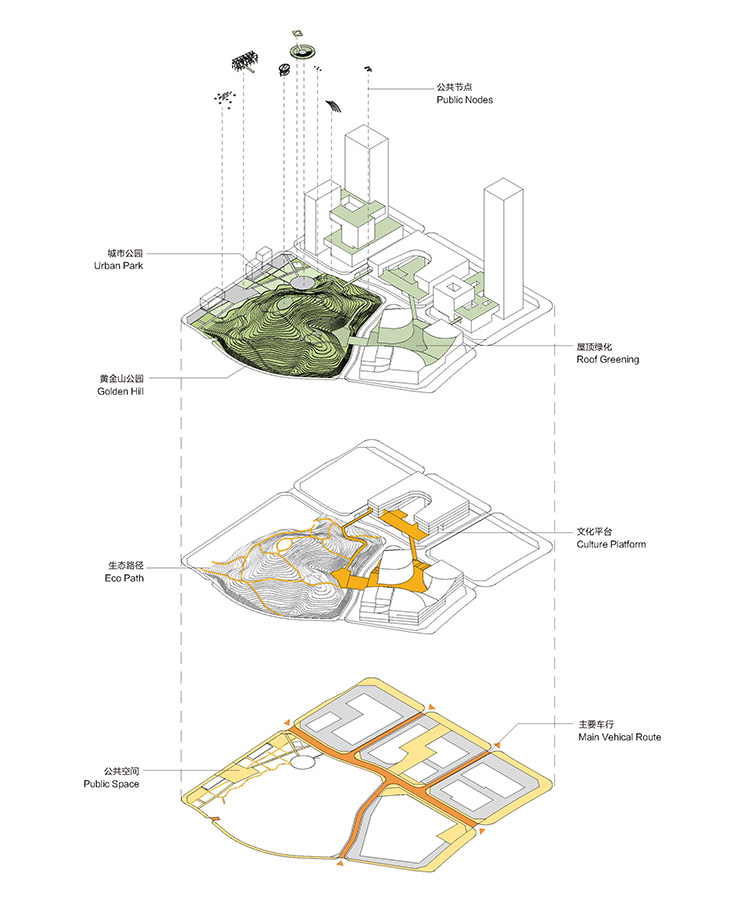 02-landscape system_anotated