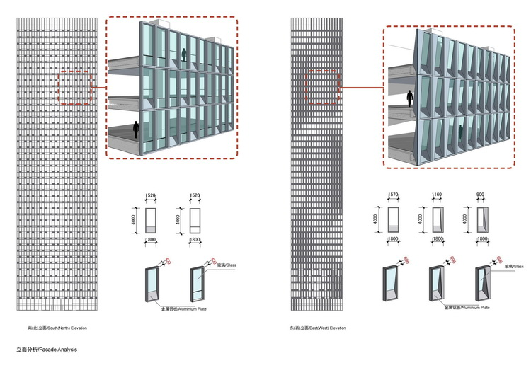 08 立面分析 facade analysis