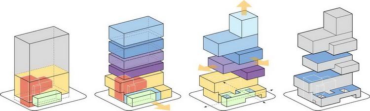 Concept diagram Final